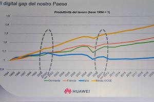 Il punto del Politecnico di Milano sulla digitalizzazione dell'Italia