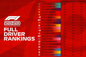 F1 2020 Driver Ratings