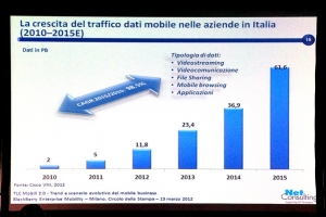 BlackBerry Enterprise Mobility: i dati NetConsulting sul mercato italiano