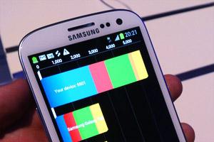 Samsung Galaxy S III, alcune immagini dalla presentazione